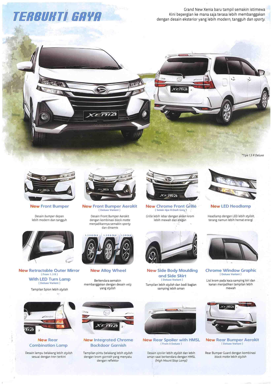Grand New Xenia Semarang 3
